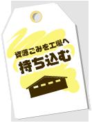 top_mochikomi